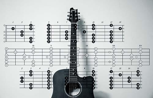 come-leggere-un-tabulato-per-chitarra